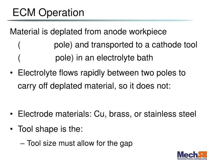 ECM Operation