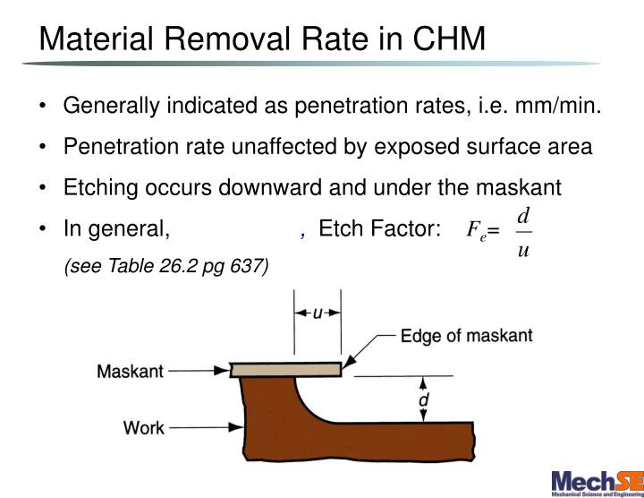Material Removal Rate in CHM