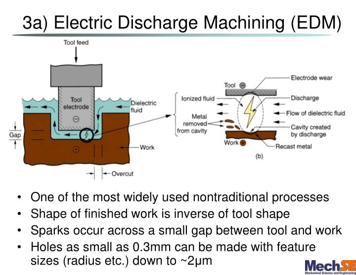 3a) Electric Discharge Machining (EDM)