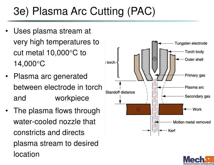 3e) Plasma Arc Cutting (PAC)