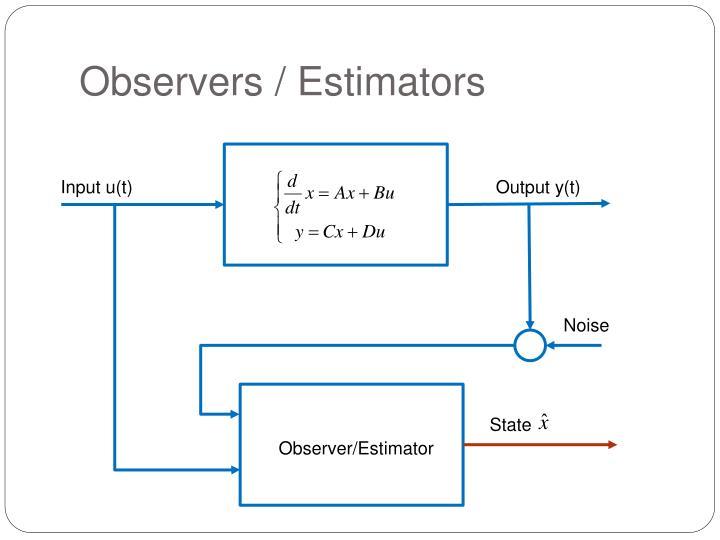Observers / Estimators