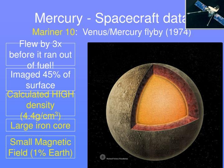 Large iron core