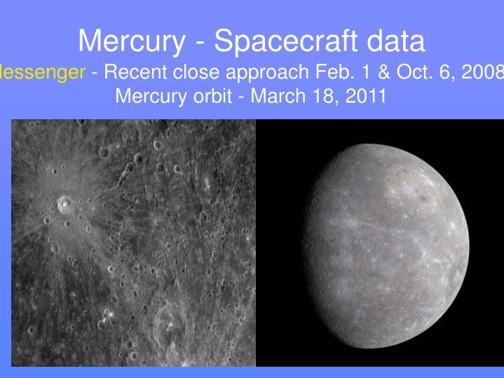 Mercury - Spacecraft data