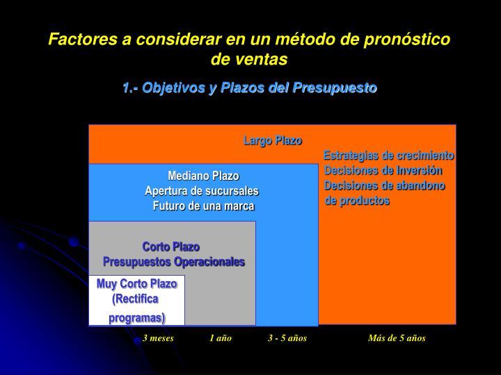 Factores a considerar en un método de pronóstico de ventas