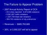 the failure to appear problem