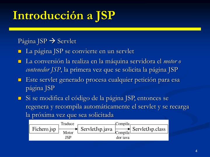 Introducción a JSP