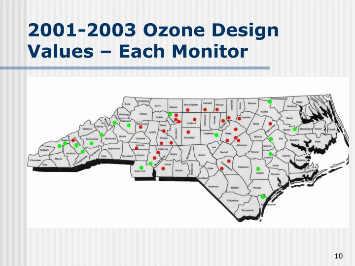 2001-2003 Ozone Design Values – Each Monitor