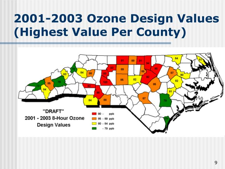 2001-2003 Ozone Design Values