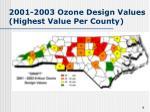 2001 2003 ozone design values highest value per county