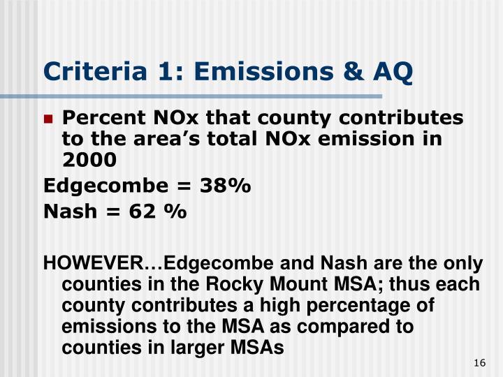 Criteria 1: Emissions & AQ
