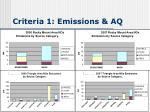 criteria 1 emissions aq1