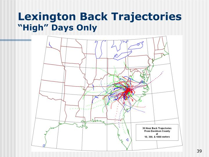 Lexington Back Trajectories