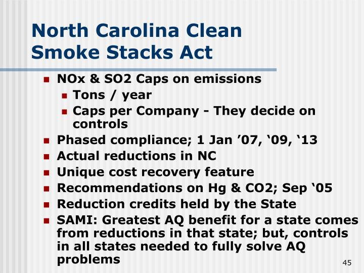 North Carolina Clean Smoke Stacks Act