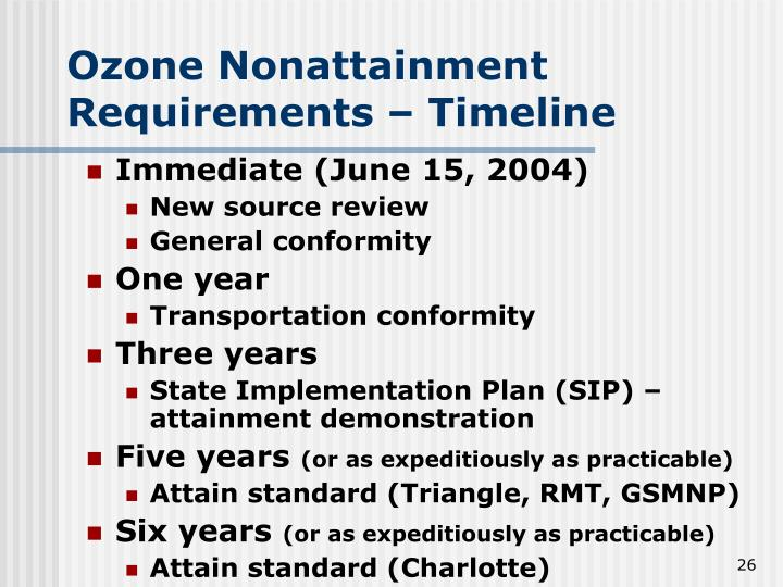 Ozone Nonattainment Requirements – Timeline