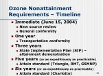 ozone nonattainment requirements timeline