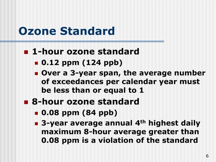 Ozone Standard