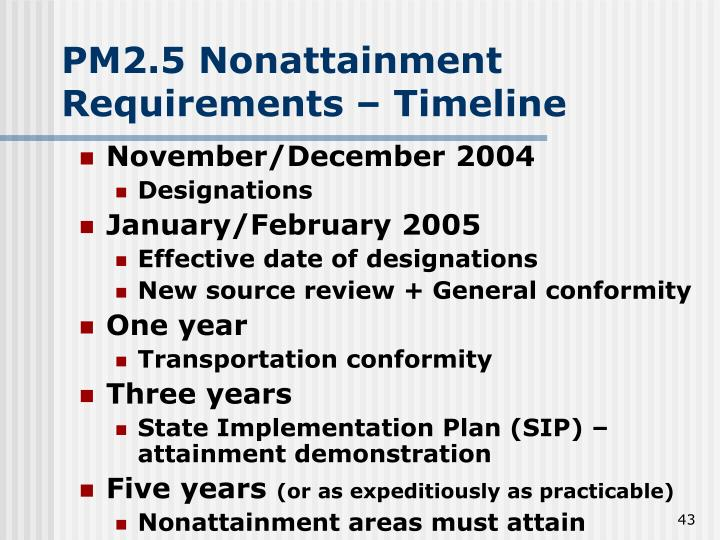 PM2.5 Nonattainment Requirements – Timeline