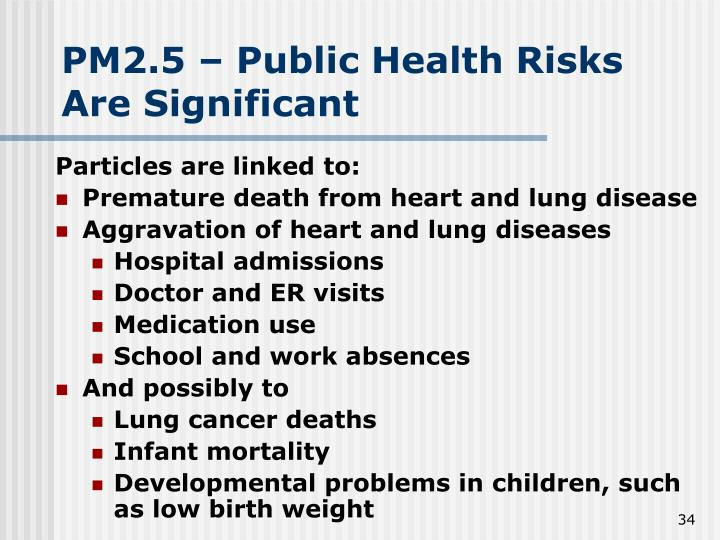 PM2.5 – Public Health Risks Are Significant