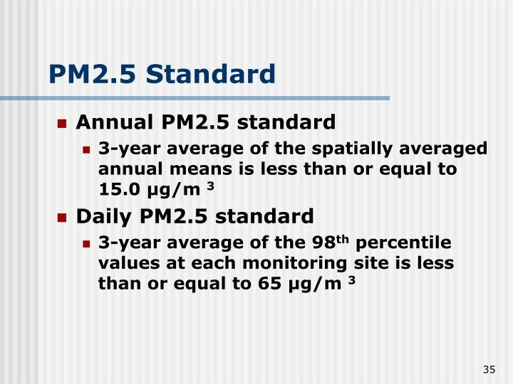 PM2.5 Standard