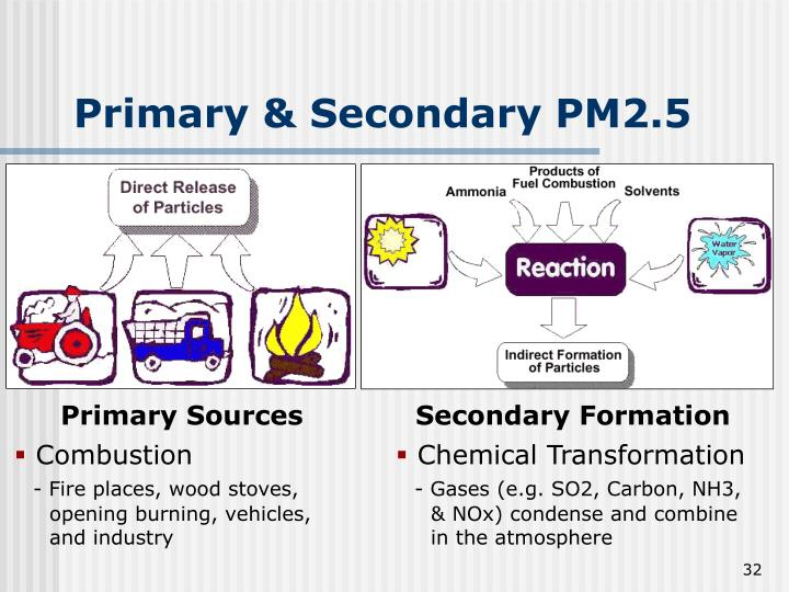 Primary & Secondary PM2.5