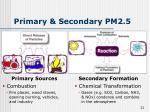 primary secondary pm2 5