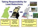taking responsibility for load reductions