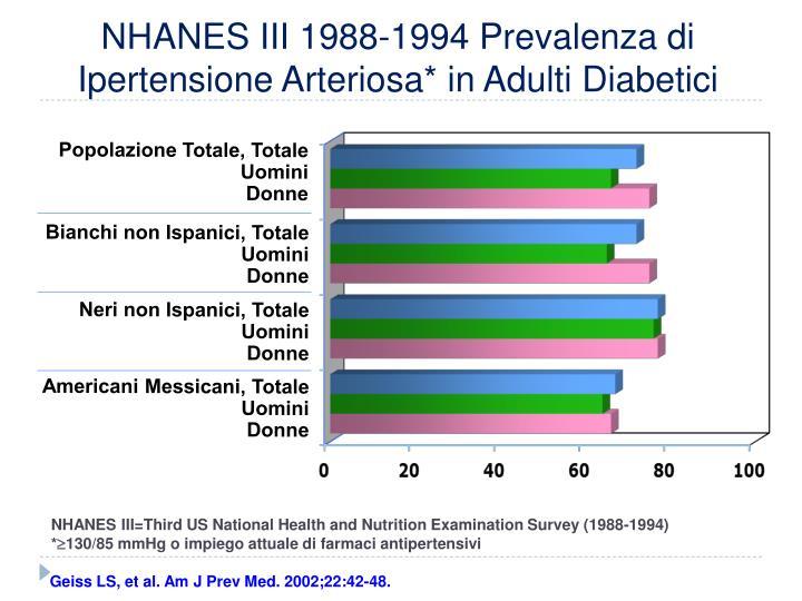 NHANES III 1988-1994