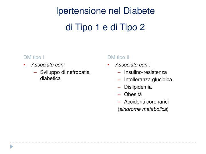 Ipertensione nel Diabete