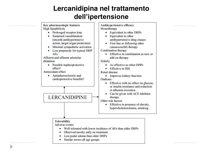 Lercanidipina nel trattamento dell'ipertensione