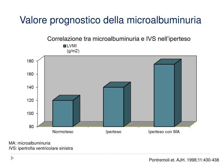 Valore prognostico della microalbuminuria