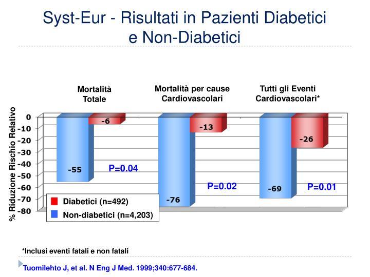 Diabetici (n=492)
