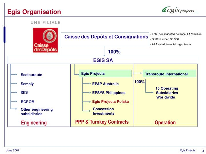 Egis Organisation
