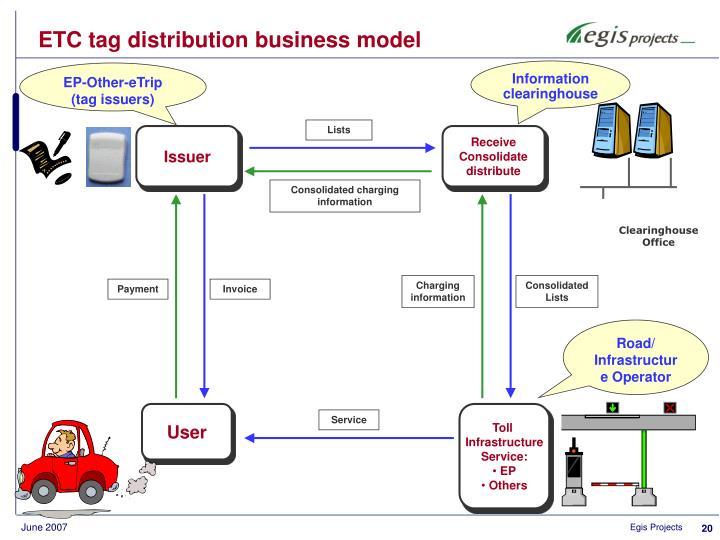 ETC tag distribution business model