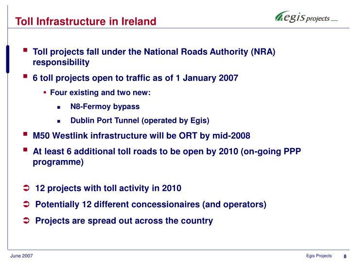 Toll Infrastructure in Ireland