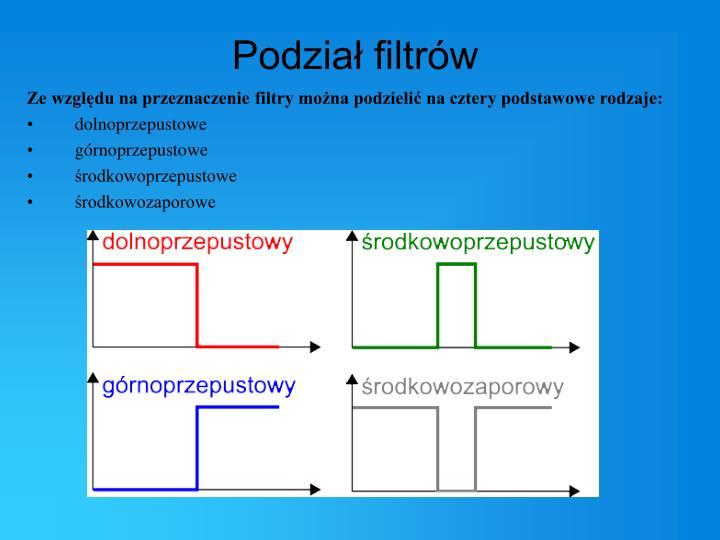 Podział filtrów
