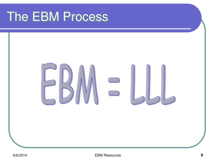 The EBM Process