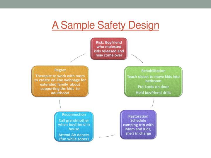 A Sample Safety Design