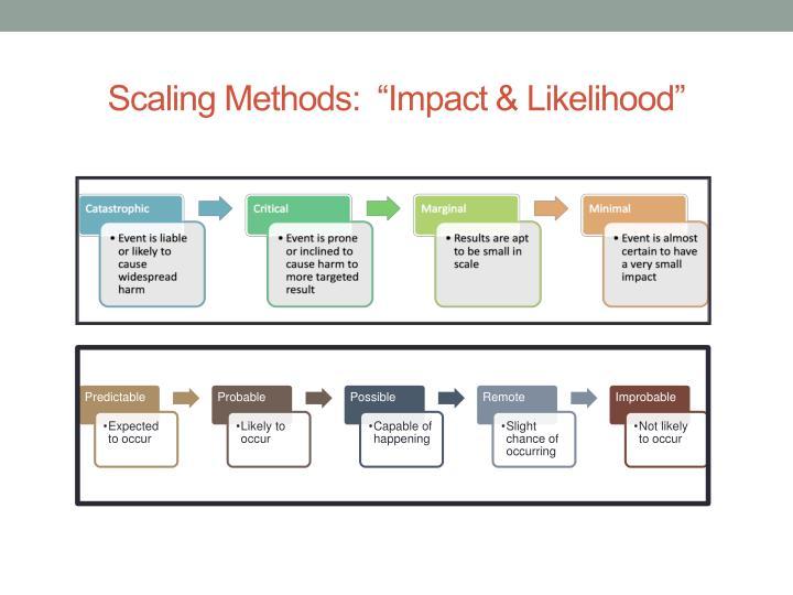 """Scaling Methods:  """"Impact & Likelihood"""""""