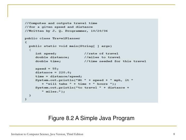 Figure 8.2 A Simple Java Program