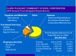 clark pleasant community school corporation 2008 general fund budgeted expenditures