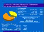 clark pleasant community school corporation 2008 general fund estimated revenues