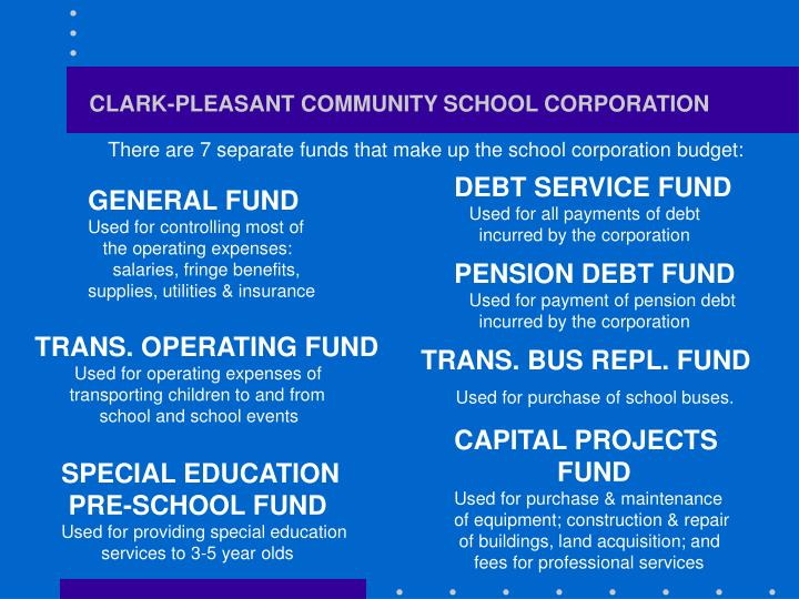 Clark pleasant community school corporation1
