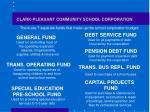 clark pleasant community school corporation1