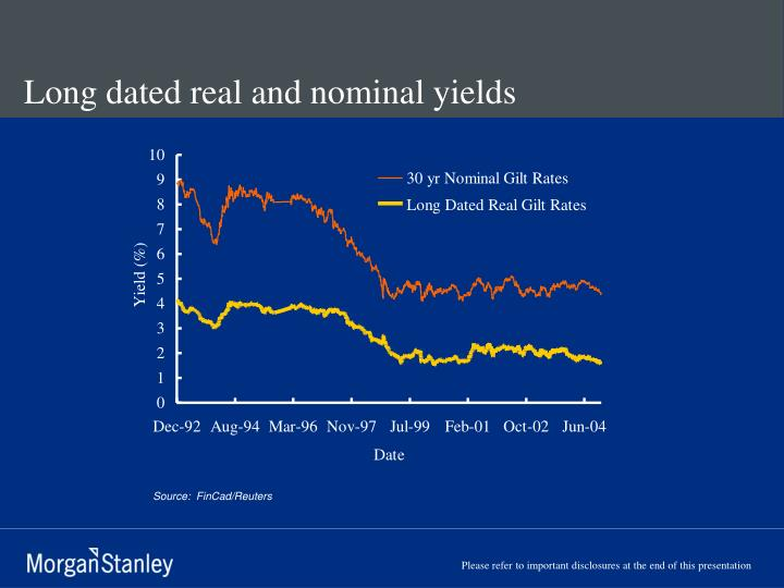 Long dated real and nominal yields