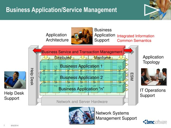 Business Application Support