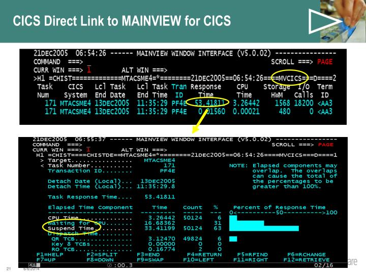CICS Direct Link to MAINVIEW for CICS