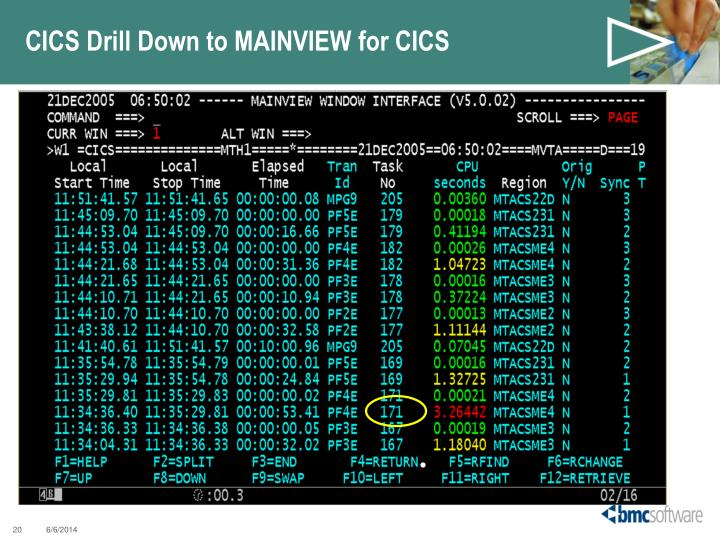 CICS Drill Down to MAINVIEW for CICS