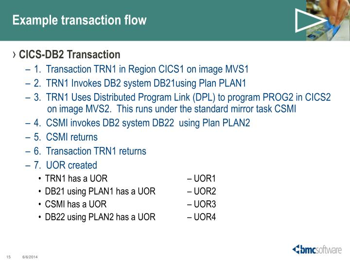 Example transaction flow