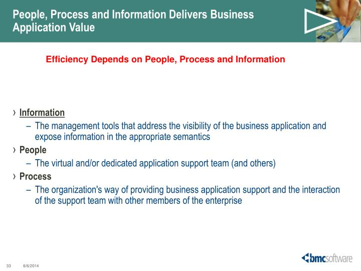 People, Process and Information Delivers Business Application Value