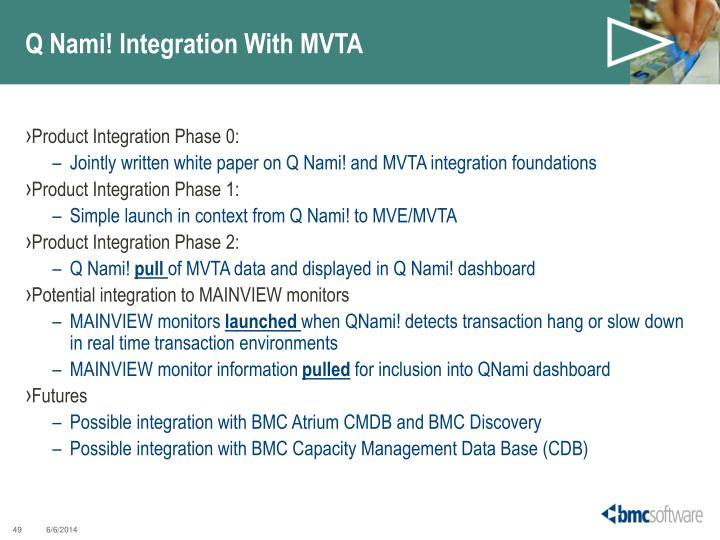 Q Nami! Integration With MVTA